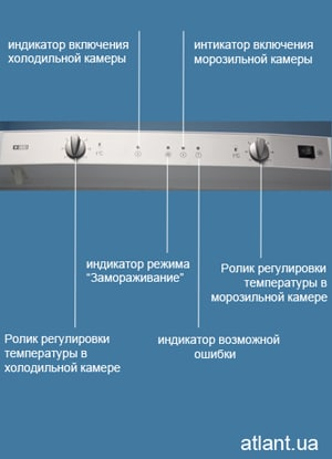 Обе новые модели холодильников АТЛАНТХМ 6221иХМ 6224имеют механическое управление.