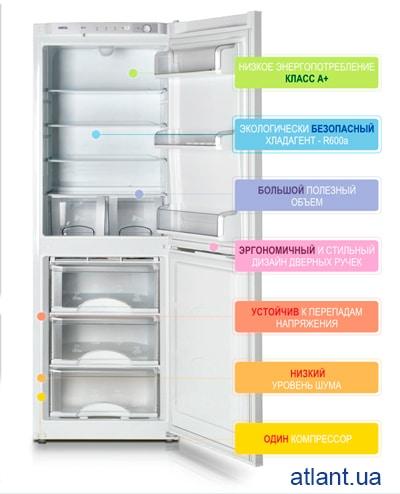 Новая серия холодильников АТЛАНТ 2013 года – 4700!