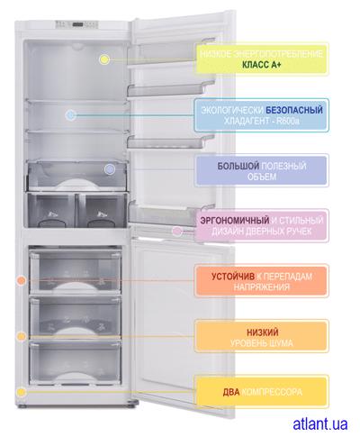 Новая серия холодильников АТЛАНТ 2013 года – 6300!
