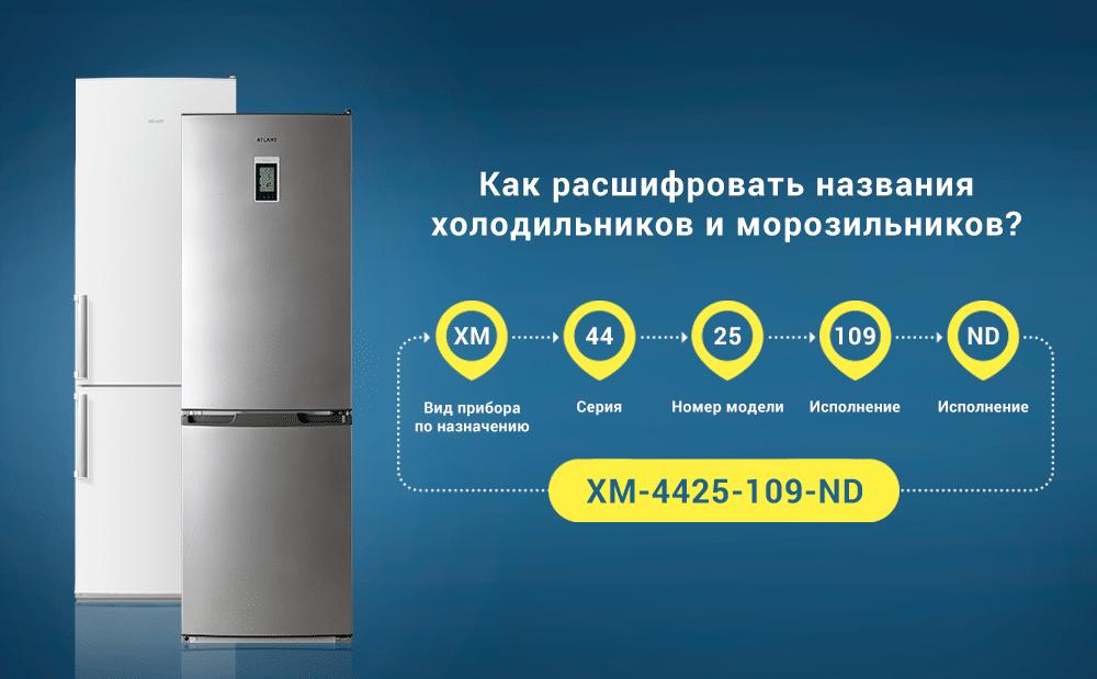 Как расшифровываются названия холодильников и морозильных камер ATLANT?