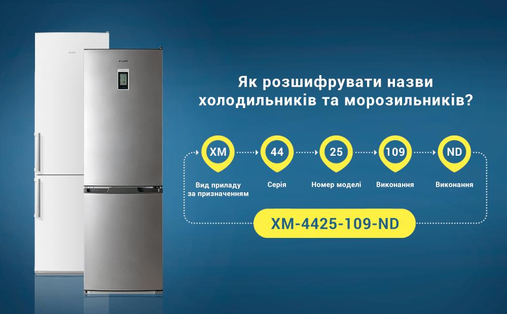 Як розшифровуються назви холодильників і морозильних камер ATLANT?