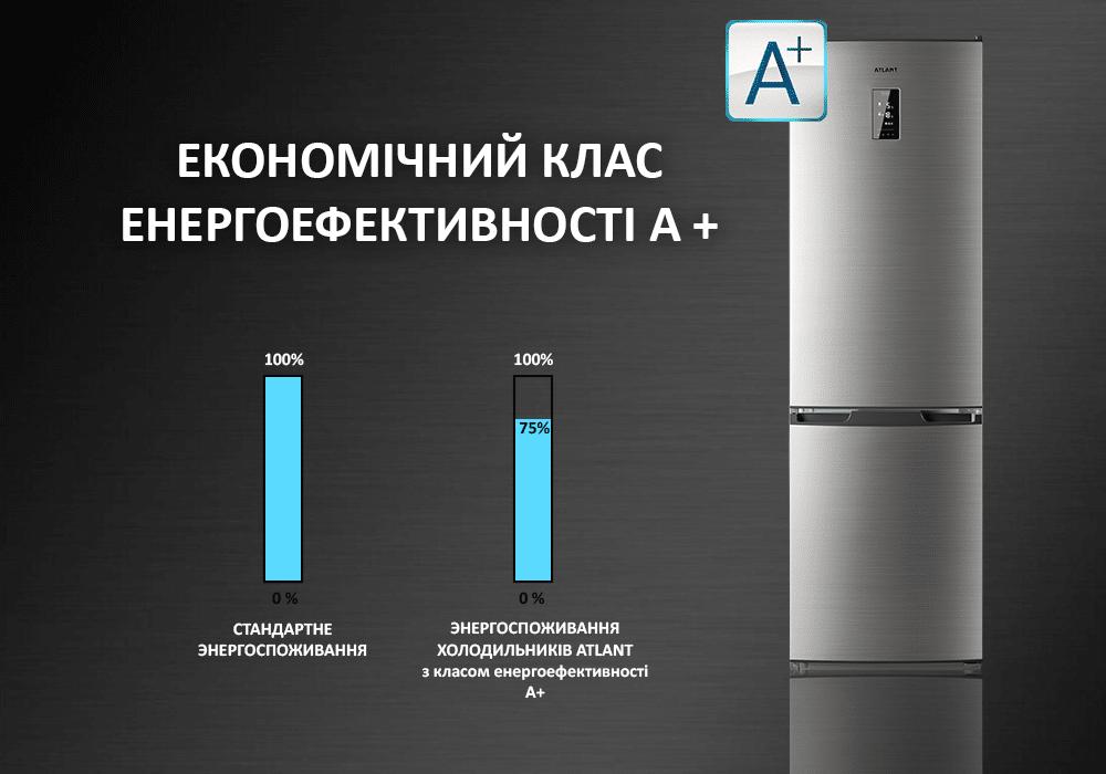 Клас енергоефективності А + у холодильниках Atlant