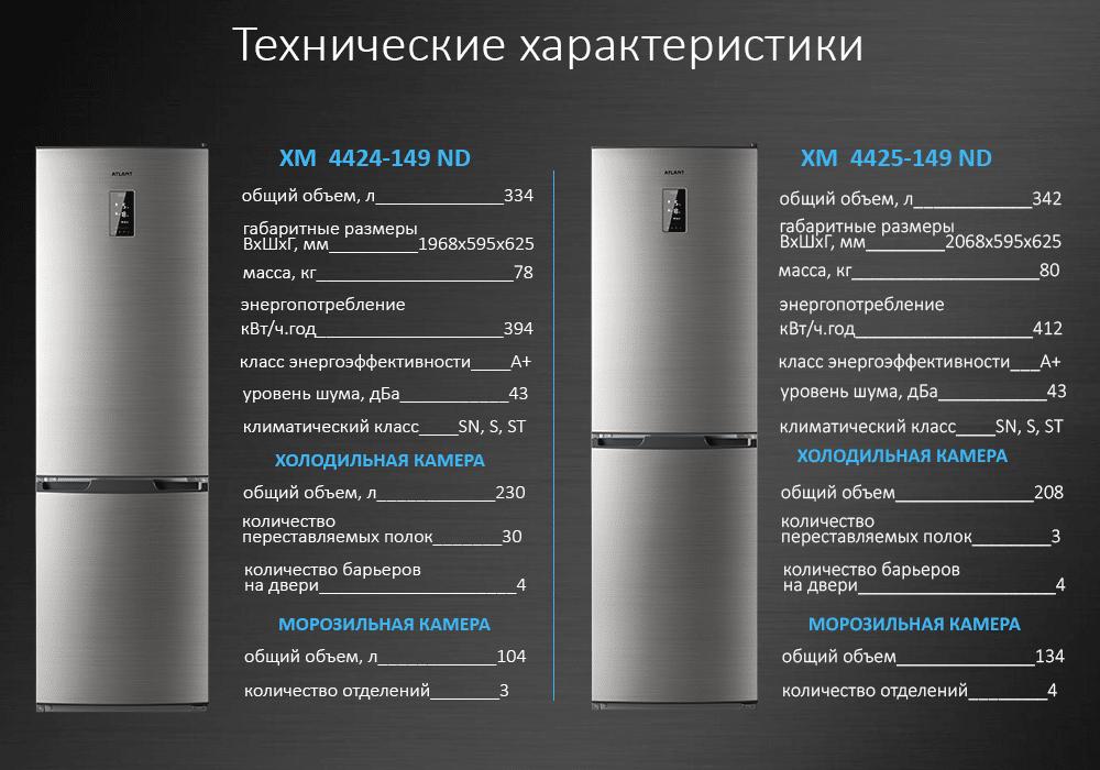 Технические характеристики холодильник ATLANT ХМ-4424-149 ND и ХМ-4425-149 ND