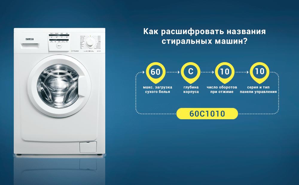 Как расшифровываются названия стиральных машин ATLANT?