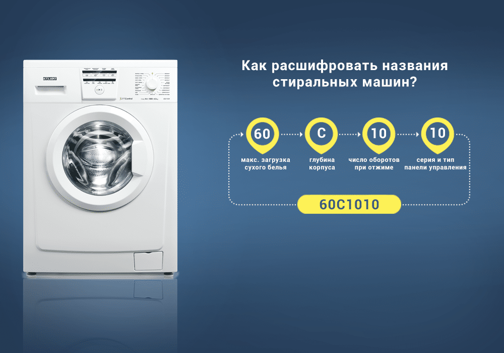 Как расшифровываются названия стиральных машин ATLANT