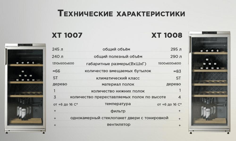 Технические характеристики винных шкафов ATLANT XT 1007 и XT 1008