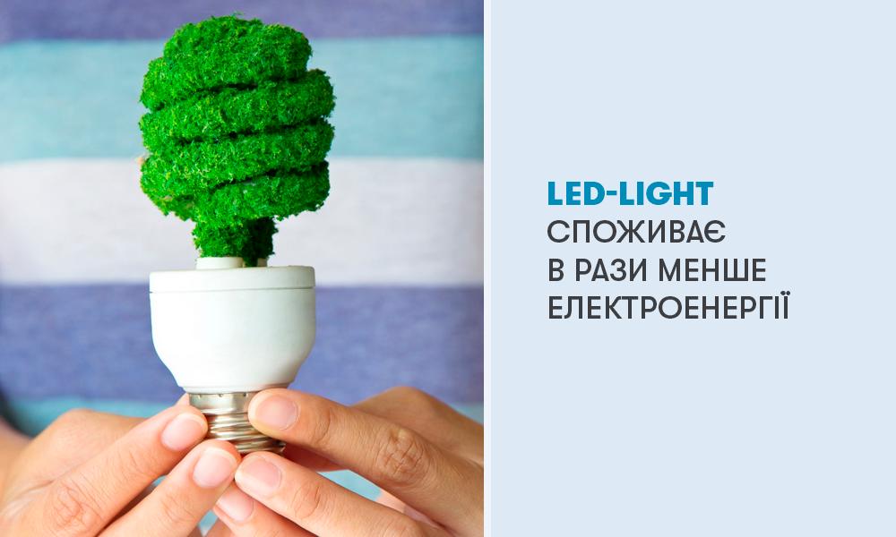 LED освітлення в холодильниках ATLANT