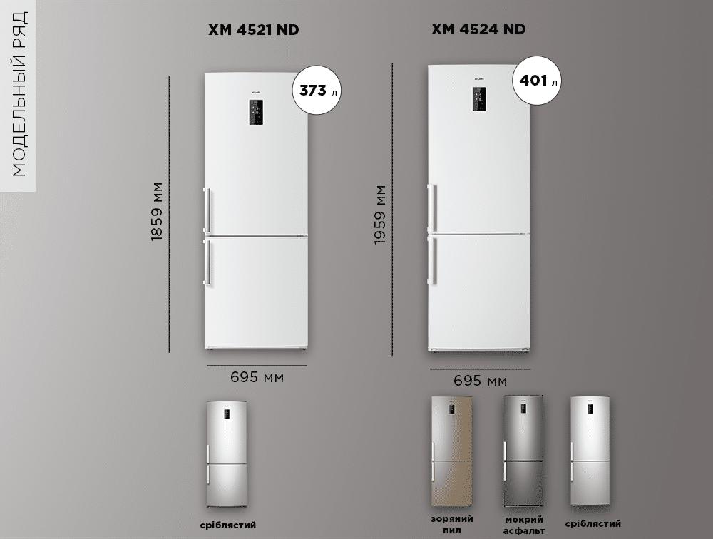 Модельний ряд холодильників ATLANT серії MAXIMUM PREMIUM
