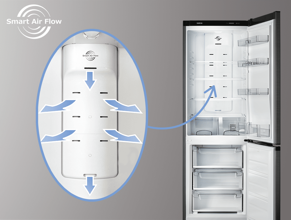 SMART AIR FLOW у холодильниках ATLANT