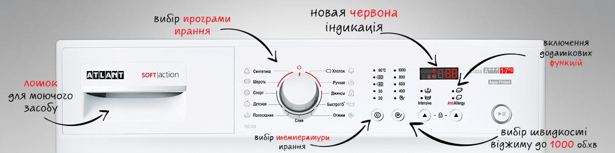 Управління та інтерфейс пральних машин ATLANT серія SOFT action