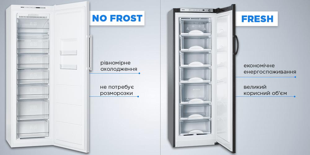 Системи охолодження в морозильних камерах ATLANT