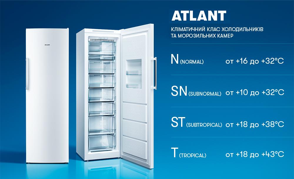 Кліматичний клас холодильників та морозильних камер ATLANT