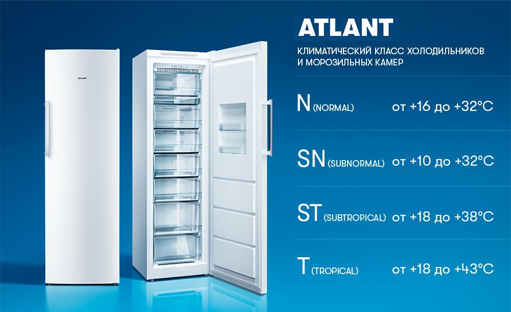 Климатический класс холодильников и морозильных камер ATLANT