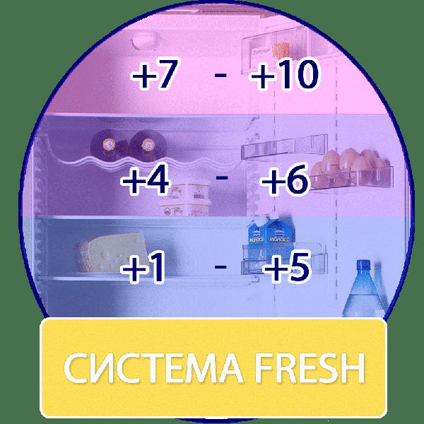 Система охлаждения холодильника – FRESH или Капельная