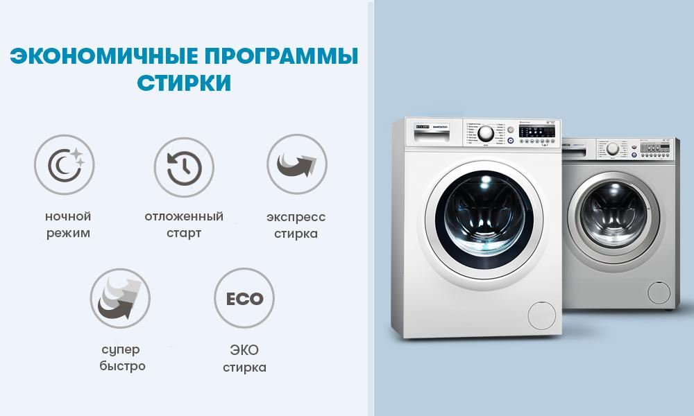 Экономичные программы стирки в стиральных машинах АТЛАНТ