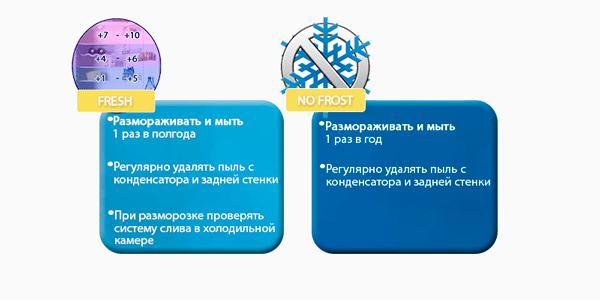 Cоветы эксперта ATLANT по выбору холодильника-4