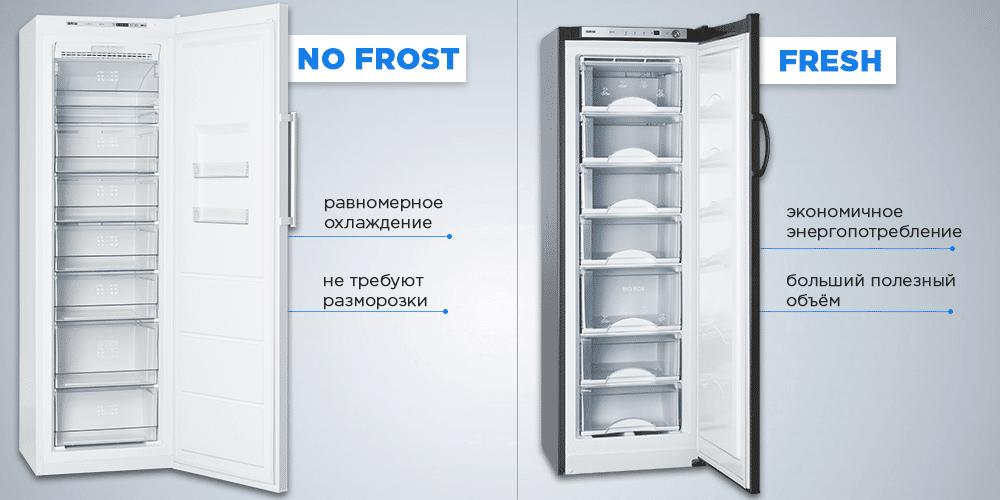 Системы охлаждения в морозильных камерах ATLANT