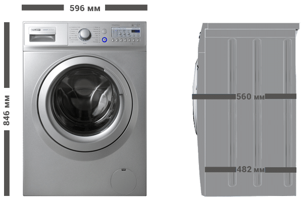Габариты стиральной машинки Атлант