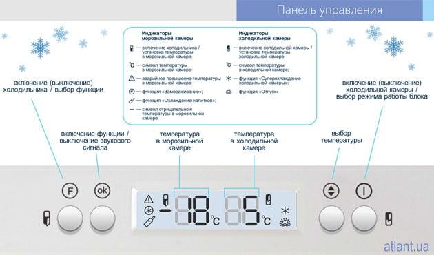 Панель управления холодильников FULL NO FROST от АТЛАНТ