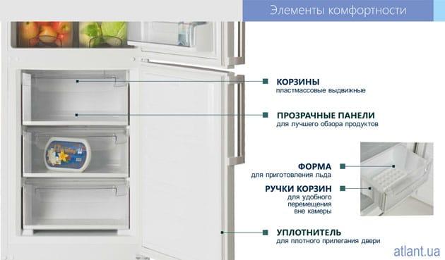 Элементы комфортности холодильников FULL NO FROST от АТЛАНТ