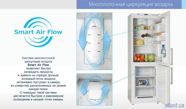 Многопотоковая циркуляция воздуха Smart Air Flow в холодильниках ATLANT