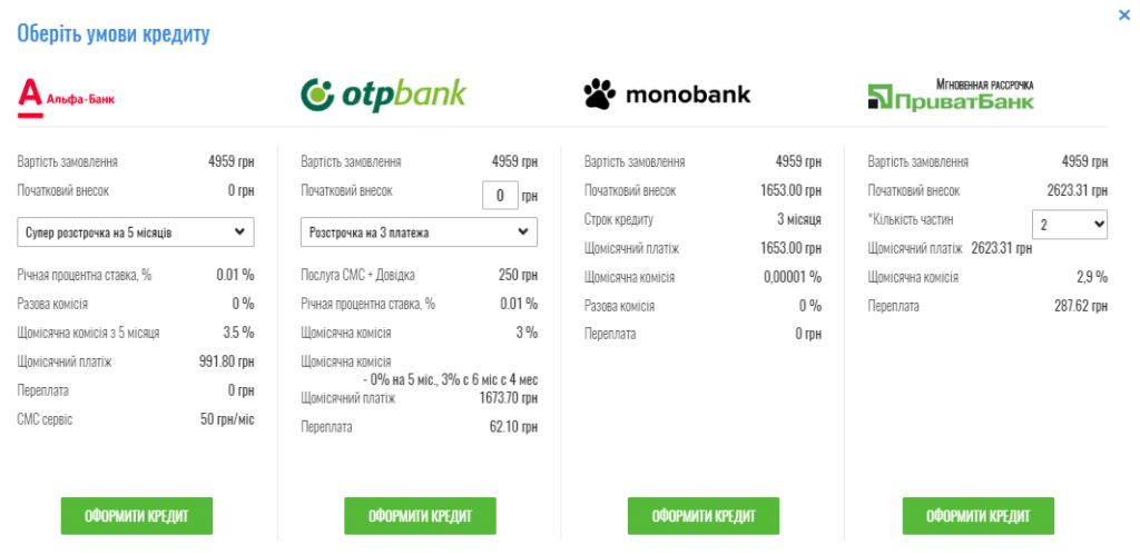 Умови кредита та розстрочки на сайті фірмового інтернет-магазину ATLANT