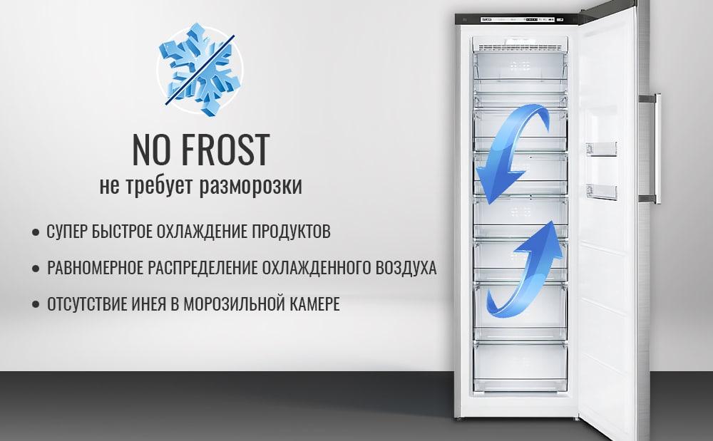 Автоматическая разморозка морозильных камер atlant no frost