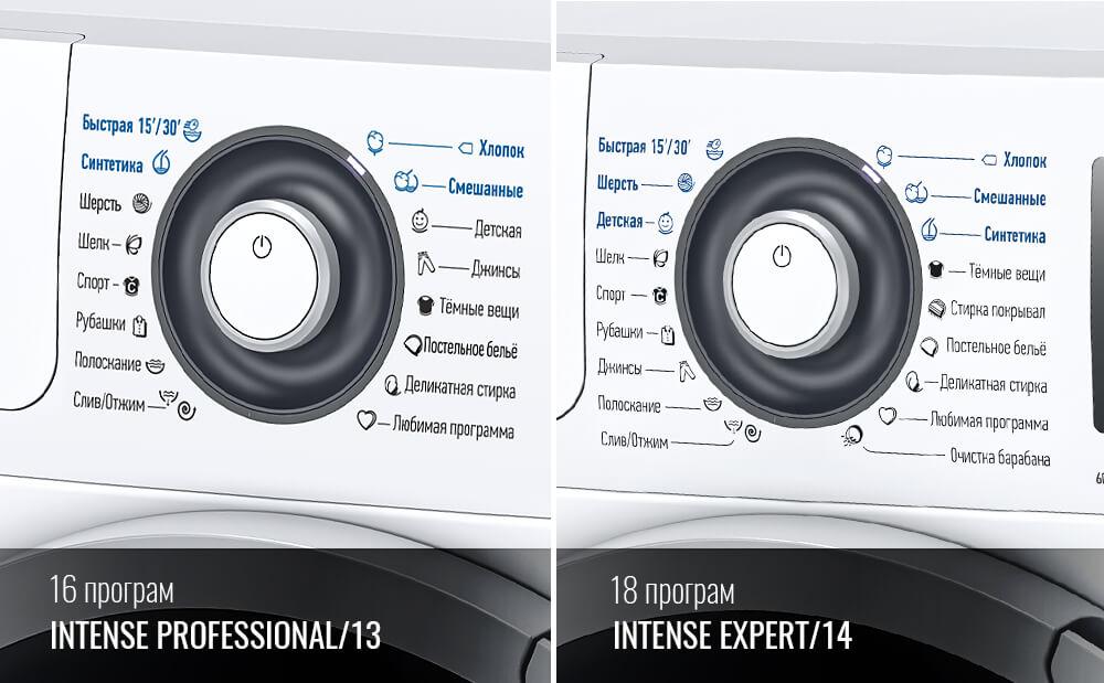 Програми прання