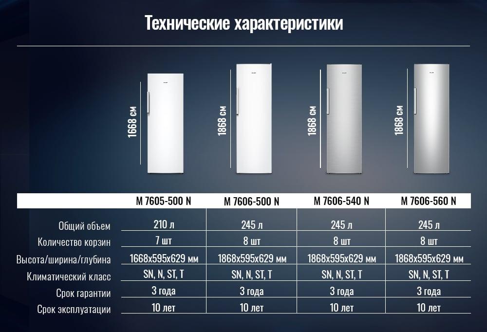 технические характеристики морозильных камер no frost