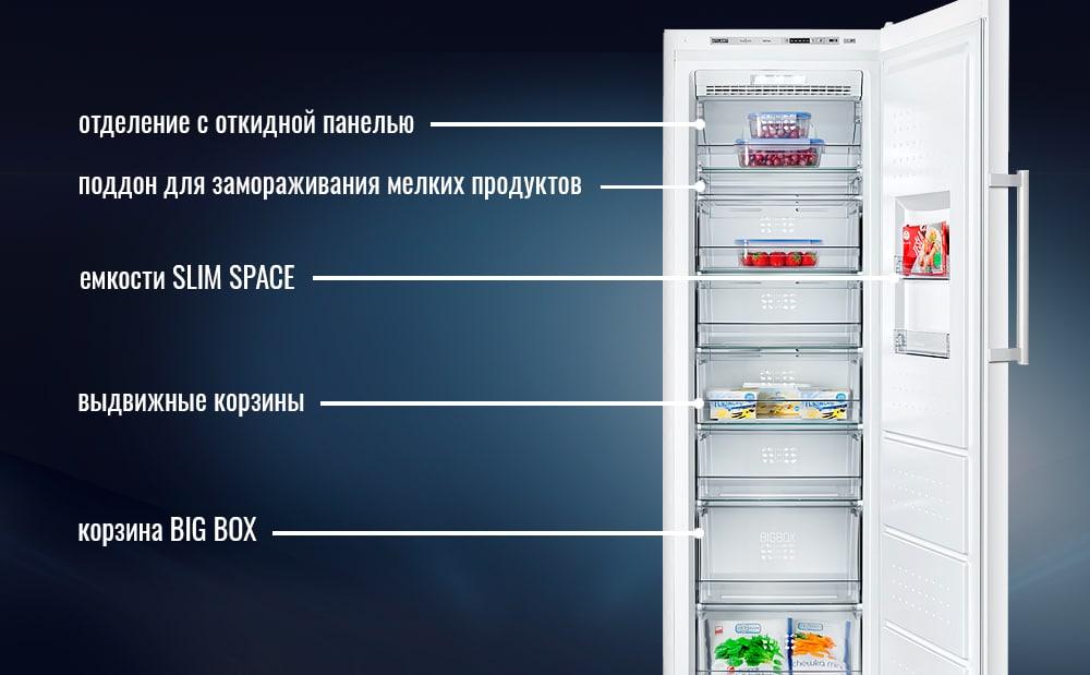 комплектация морозильной камеры