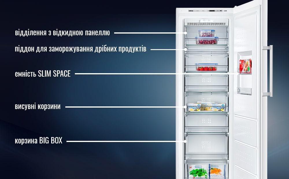 комплектація морозильної камери
