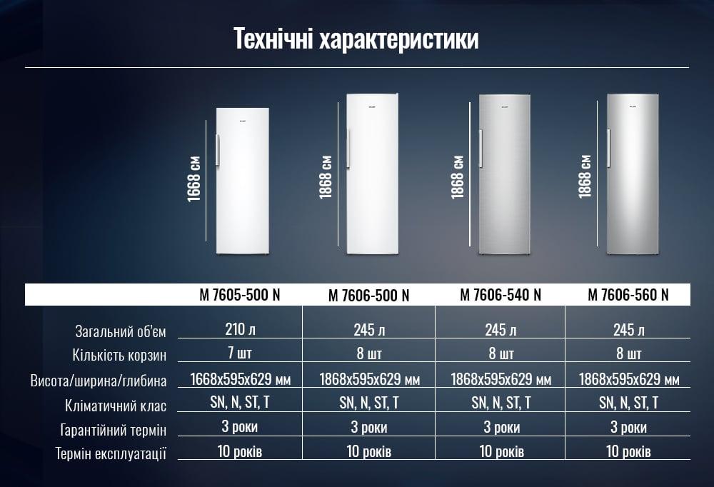 технічні характеристики морозильних камер no frost